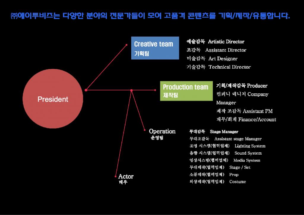 organization_1